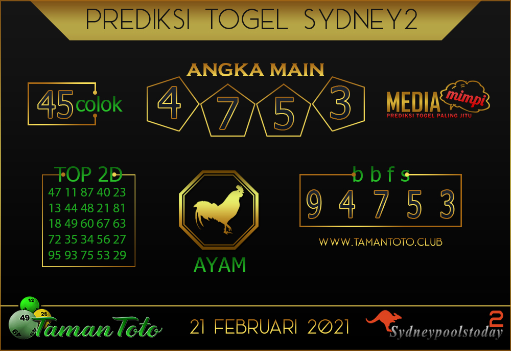 Prediksi Togel SYDNEY 2 TAMAN TOTO 21 FEBRUARI 2021