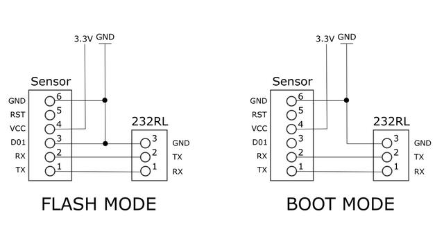 schema flash sensor 232