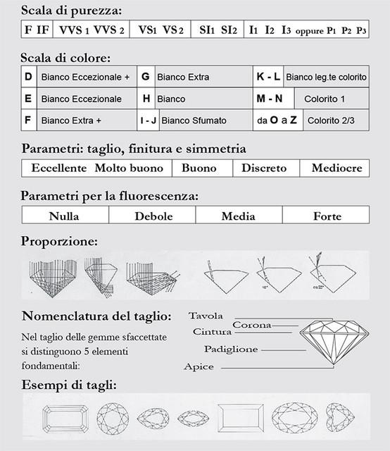 gemmologia
