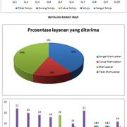 Data Survey Per unit.png