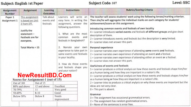 SSC 2nd Week English Assignment Question