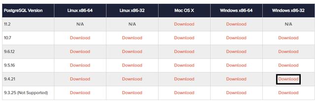 Installing PostgreSQL on Windows and Mac OS X (article) - DataCamp