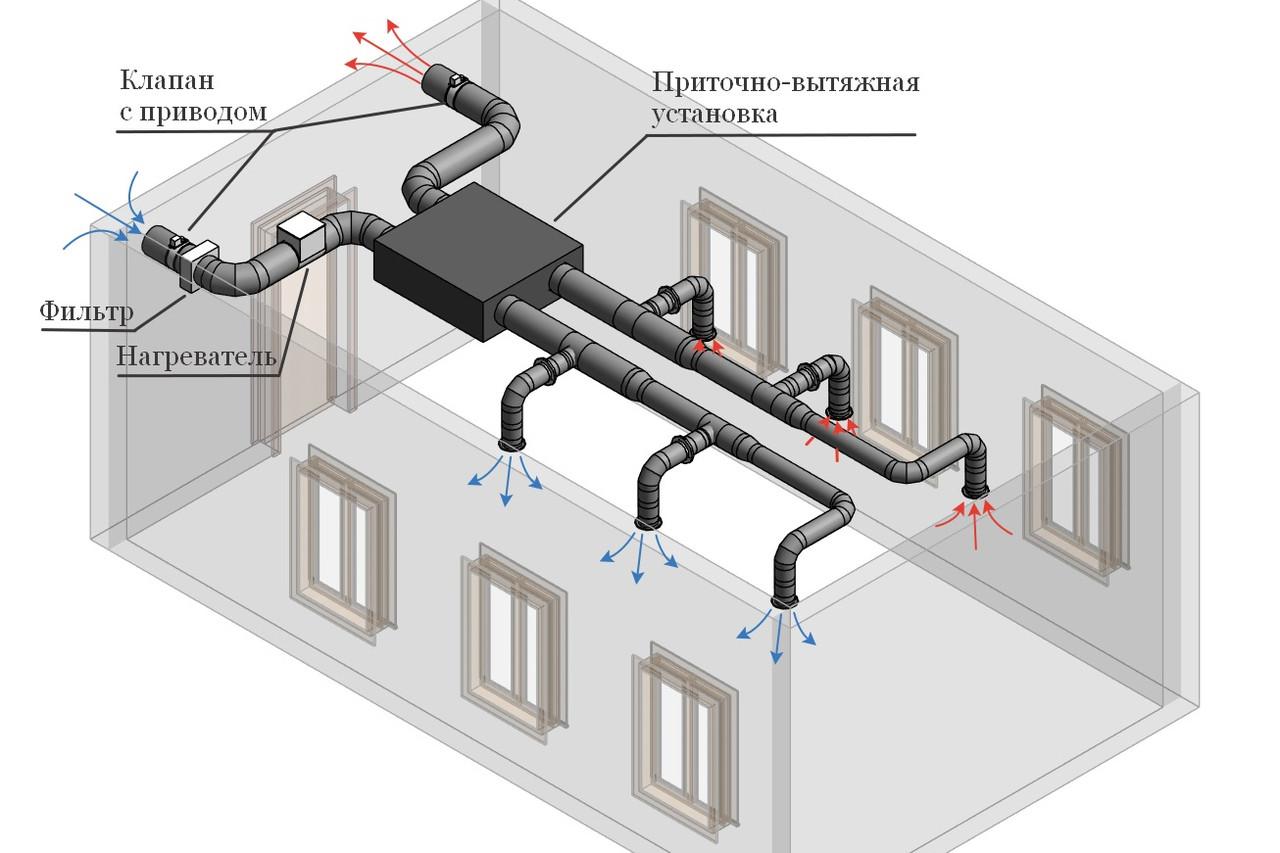 117339153-w640-h640-montazh-ventilyatsionnoj-sistemy