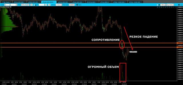 Анализ рынка от IC Markets. - Страница 4 Volume-jpy-mini