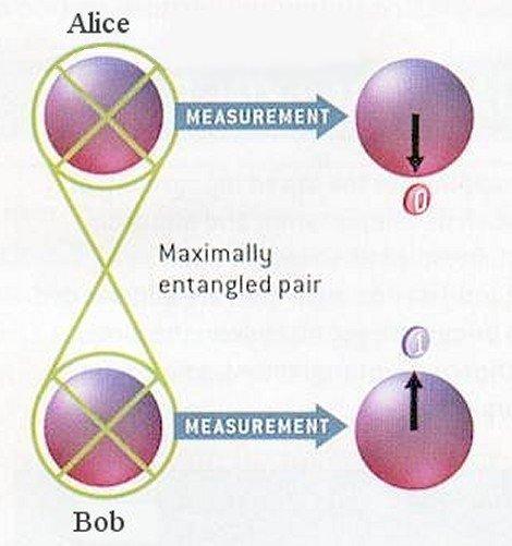 quantum-entanglement.jpg