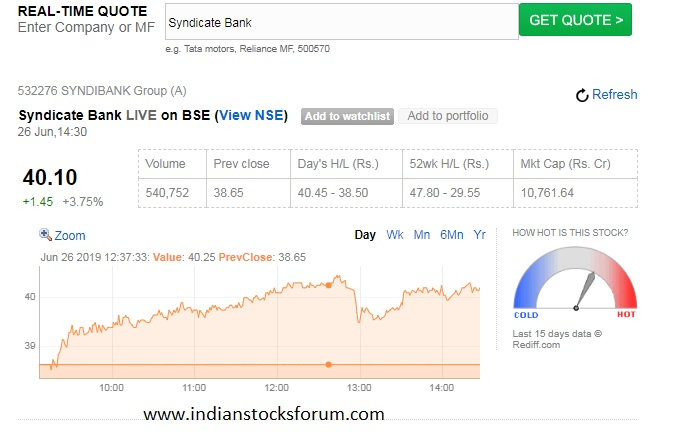 [Image: indian-stocks-suggestions.jpg]