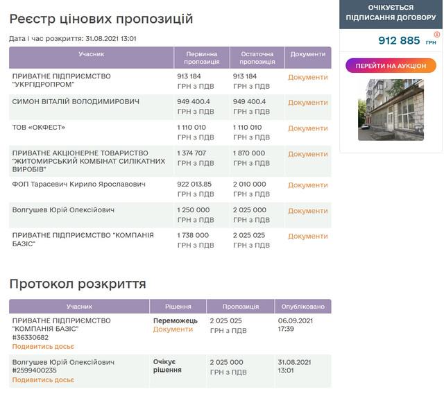 aykc vokzalna - Владі Житомира вдалося на аукціоні продати приміщення на Вокзальній вдвічі дорожче від стартової ціни
