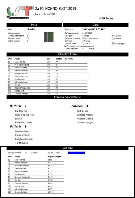 rpt-Report-Gara2