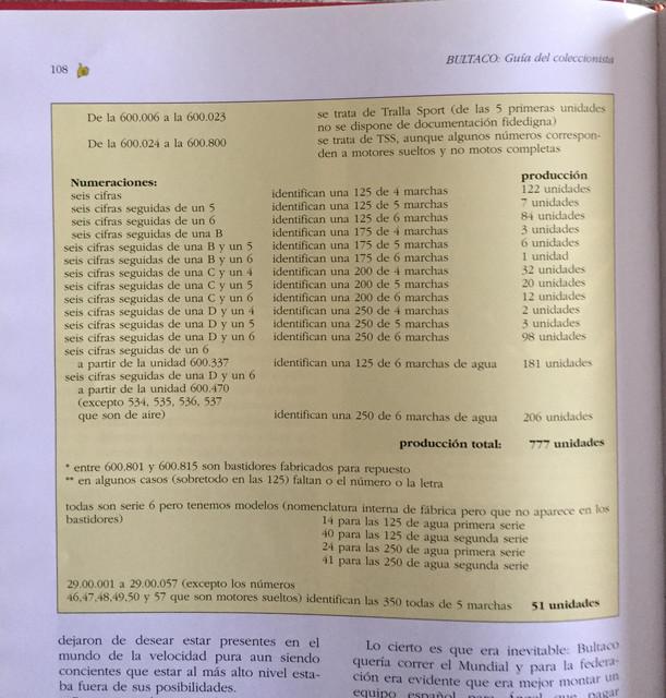 Bultaco TSS250 Agua (1968) 74-A4218-A-B585-494-B-B4-D8-565-B037-E633-B