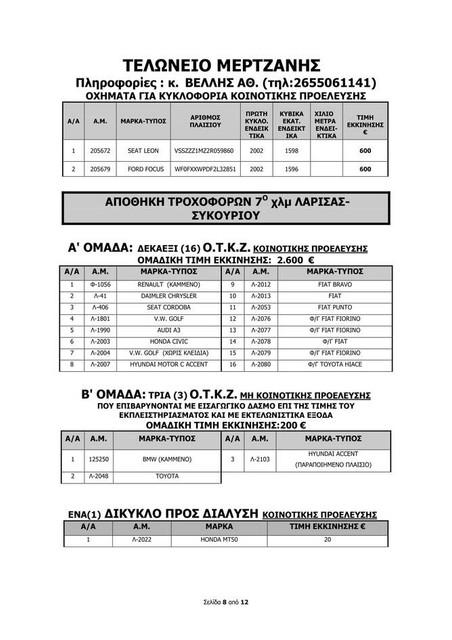 diak-dimop-tel-larissas-12122019-08