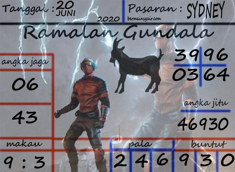 RAMALAN-GUNDALA-SDY