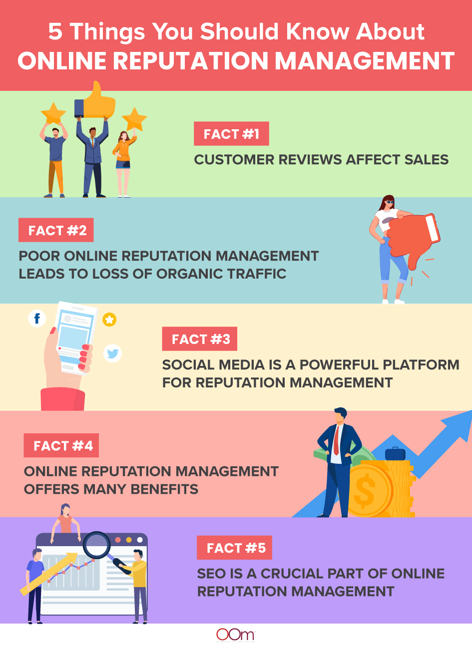 5-Things-You-Should-Know-About-Online-Reputation-Management-02
