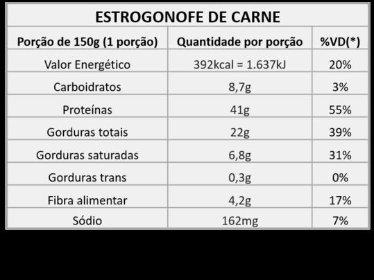 ESTROGONOFE-DE-CARNE