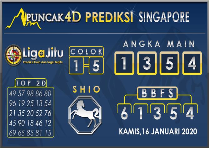 PREDIKSI TOGEL SINGAPORE PUNCAK4D 16 JANUARI 2020