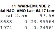 11-WARNEMUNDE-2-nodal-amp-nao-amo