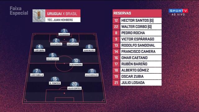 1970-06-17-SF-Brasil-vs-Uruguay-Spor-TV-2020-mp4-snapshot-00-41-41-2020-05-15-19-17-57