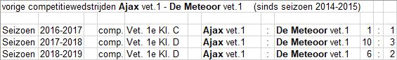 vet-3-De-Meteoor-thuis