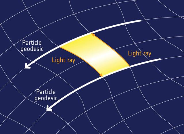 Measuring-spacetime-curvature-pillars.jp