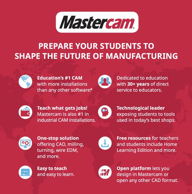 Mastercam 2021 Educational suite Indonesia