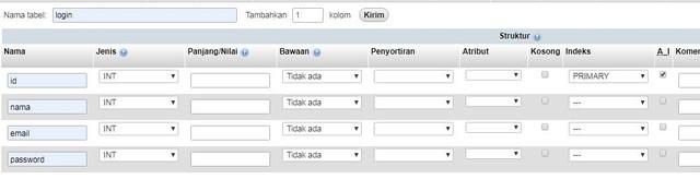 database login md5