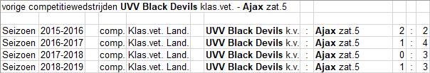 zat-5-22-UVV-Black-Devils-uit