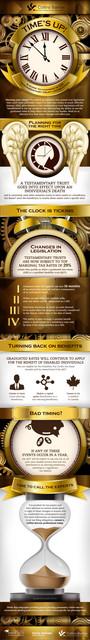 testamentary-trust-amendments-Infographic-9