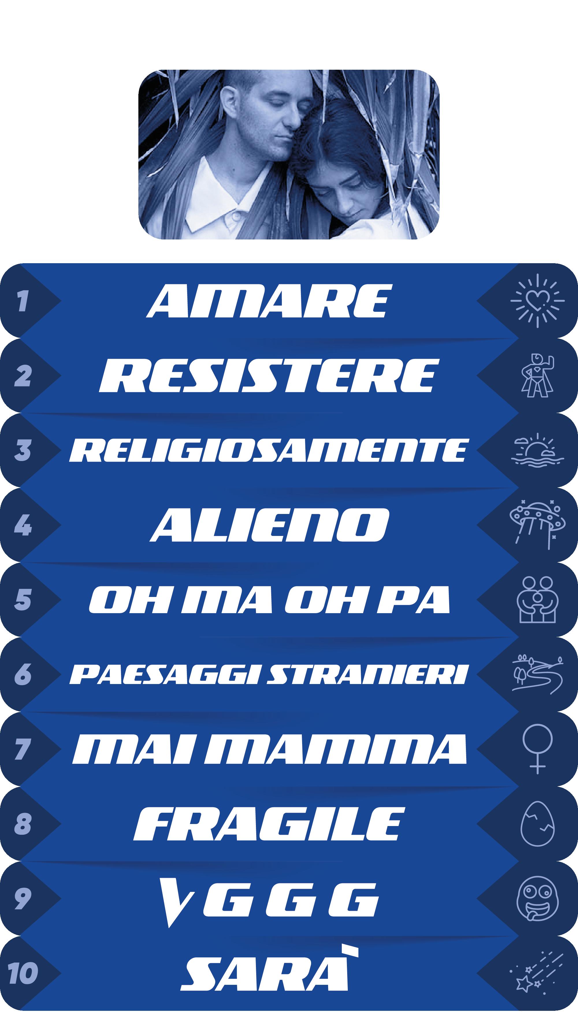 CLASSIFICA-LRDL