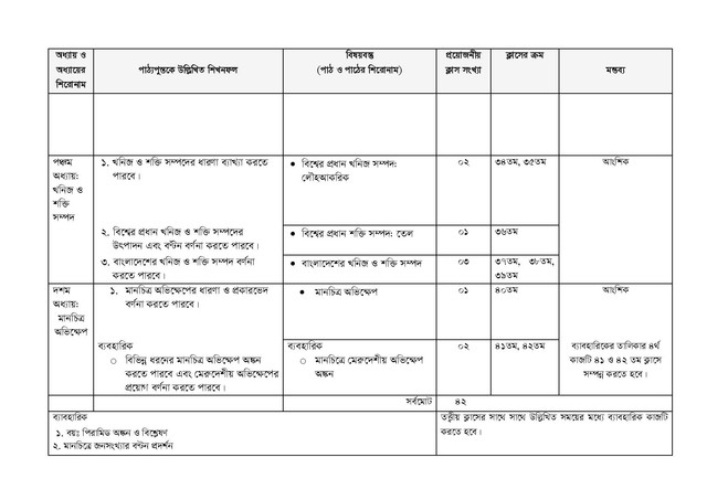 BDJob-Results-Com-HSC-Geography-2nd-Paper-Short-Syllabus-2021-page-004