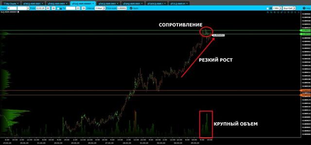 Анализ рынка от IC Markets. - Страница 2 Volume-jpy-mini