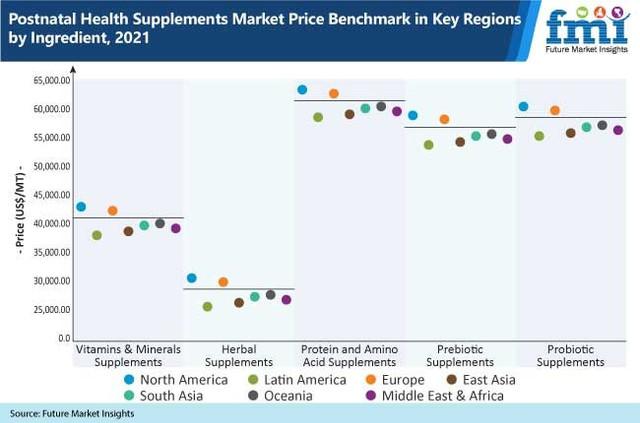 Postnatal-Health-Supplements-Market.jpg