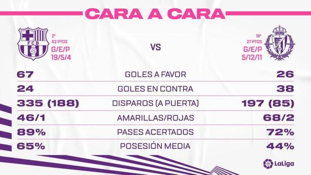 F.C. Barcelona - Real Valladolid C.F. Lunes 5 de Abril. 21:00 - Página 2 Face-To-FCB