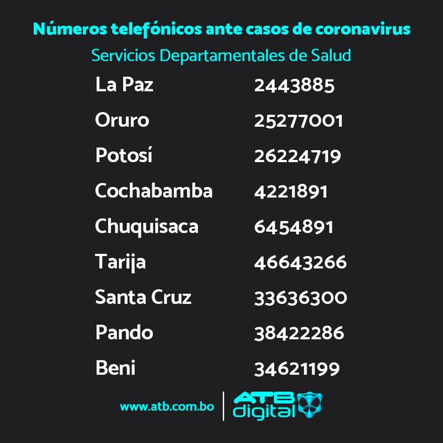 Estado-habilita-n-meros-telef-nicos-en-todo-el-pa-s-para-reportar-casos-sospechosos-de-coronavirus-ATB