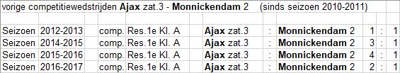 zat-3-13-Monnickendam-2-thuis