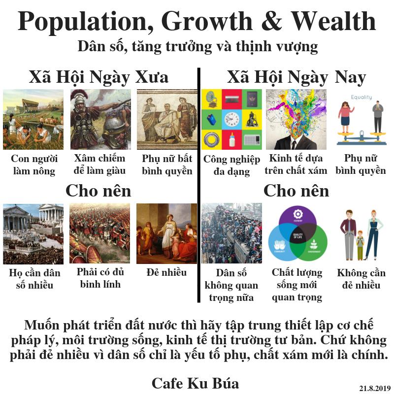 POPULATION, GROWTH AND WEALTH – DÂN SỐ, TĂNG TRƯỞNG VÀ THỊNH VƯỢNG