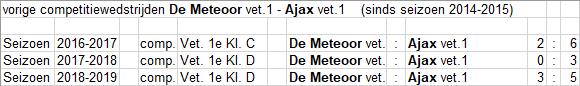 vet-4-De-Meteoor-uit