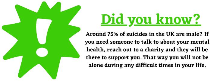 male suicide statistics