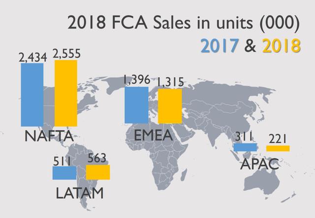 fca-2018-2.jpg