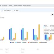 app-simplifimoney-com-reports-spending-by-category-over-time