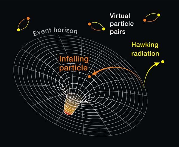 NN-Hawking-radiation.jpg