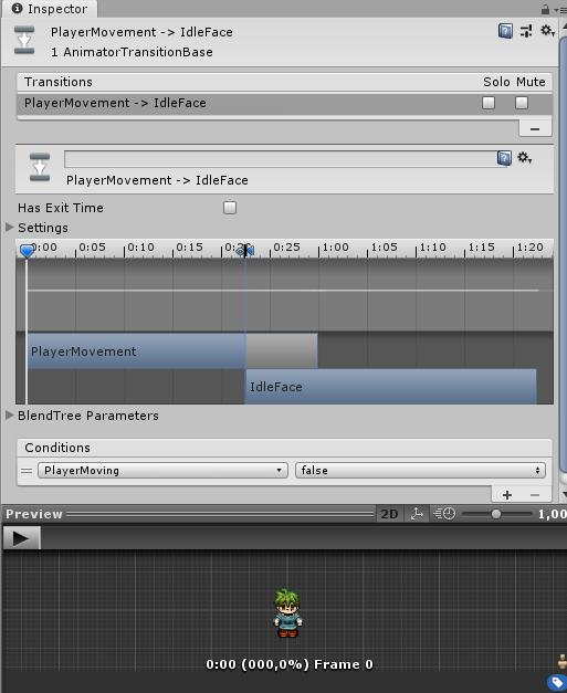 Dúvida Animação de Sprite na Unity Image