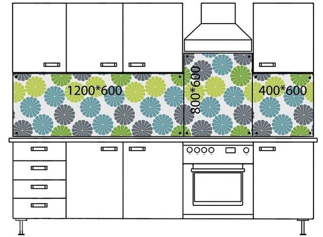 Размеры фартука на кухне