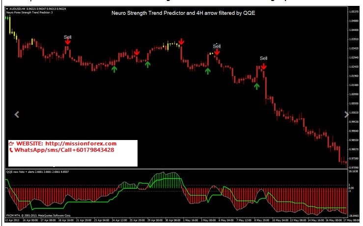 Neuro-Forex-Strength-Trend-Predictor