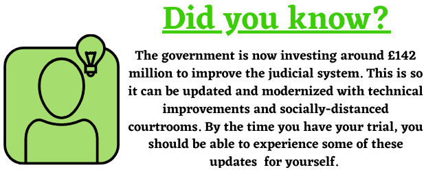 how the government is helping the judical system and the court case backlog