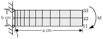 finite-element-method-question-papers-q8