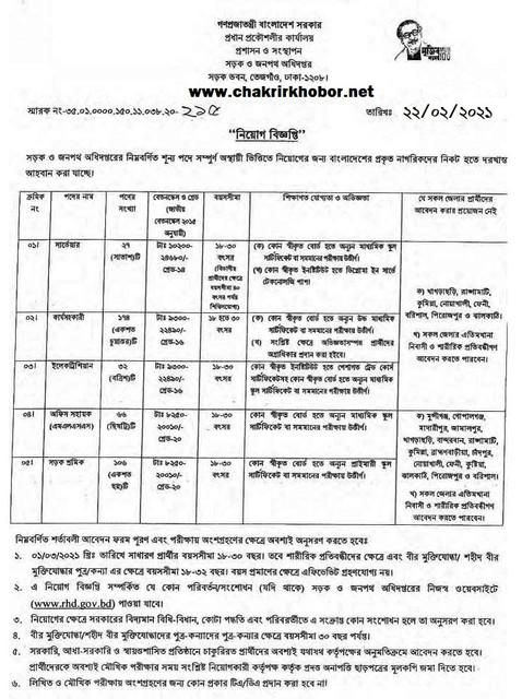 RHD Job Circular 2021-Teletalkbd Apply-1