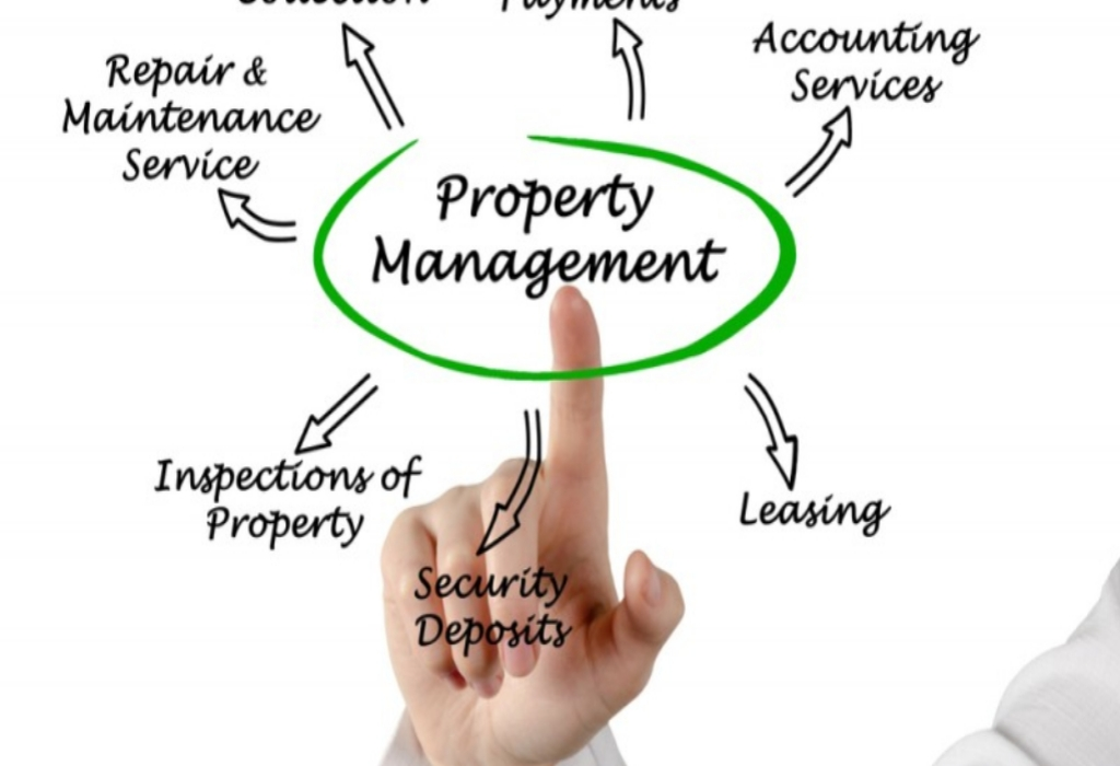 Managing Agents DreamLand Property Services