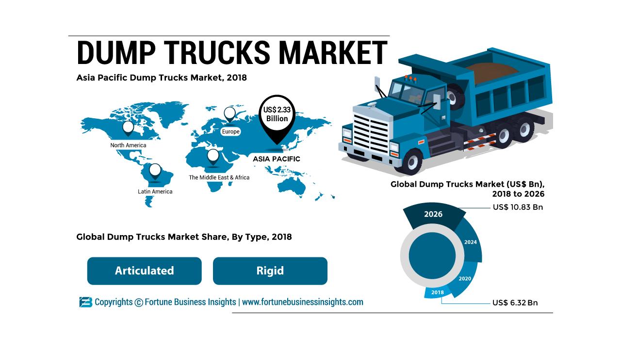 Dump-Trucks-Market