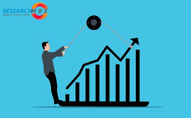 Dynamique du marché des décodeurs audio et vidéo numériques, opportunités commerciales et perspectives de croissance 2020-2026 - KSU - Foot 2020