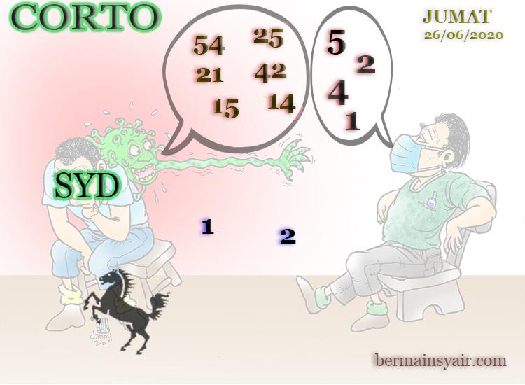 CORTO-TOGEL-SDY