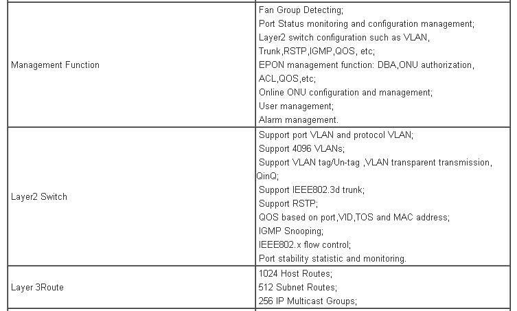 i.ibb.co/YQ6KJb4/OLT-16-PON-GEPON-FTTH-Suporte-1024-ONUs-Divisor-1-por-64-V1600-D16-5.jpg